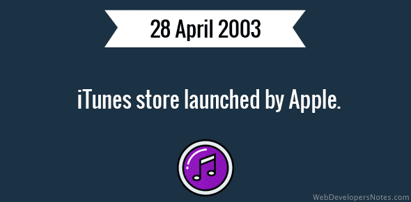 iTunes store launched by Apple - 28 April, 2003