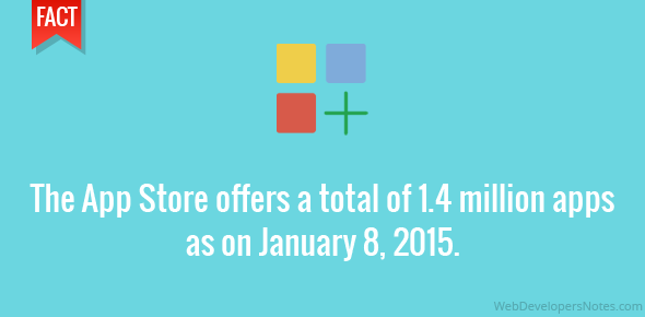 The App Store offers a total of 1.4 million apps as on January 8, 2015.