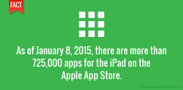 As of January 8, 2015, there are more than 725,000 apps for the iPad on the Apple App Store.