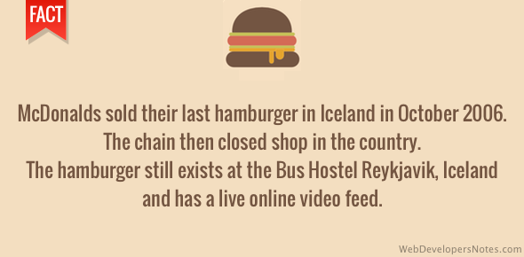 Last McDonalds hamburger sold in Iceland is in a museum