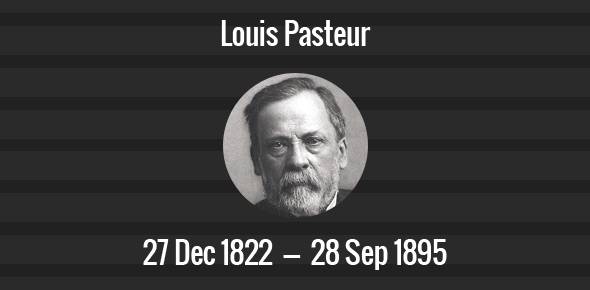 Louis Pasteur Death Anniversary - 28 September 1895