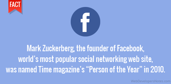 "Mark Zuckerberg, the founder of Facebook, world's most popular social networking web site, was named Time magazine's ""Person of the Year"" in 2010."