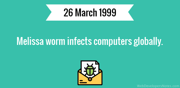 Melissa worm infects computers globally.