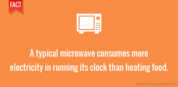 Microwave Consumes More Electricity In Running Its Clock