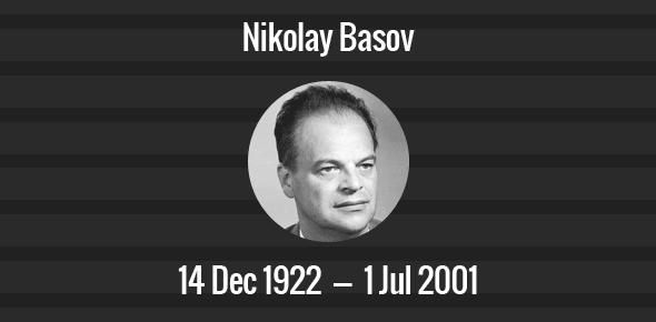 Nikolay Basov Death Anniversary - 1 July 2001