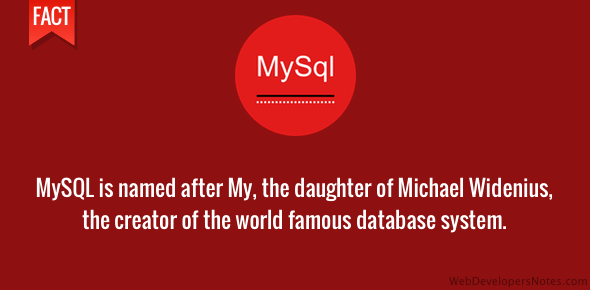 Origin of MySQL name