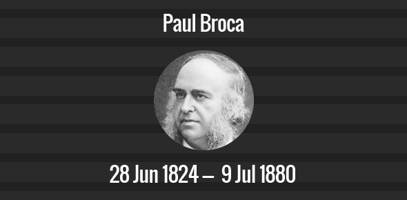 Paul Broca Death Anniversary - 9 July 1880