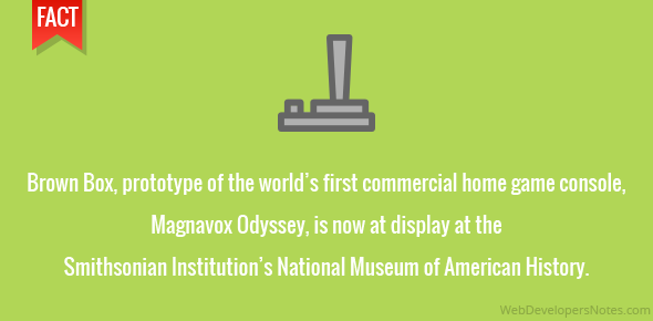 Brown Box, prototype of the world's first commercial home game console, Magnavox Odyssey, is now at display at the Smithsonian Institution's National Museum of American History.