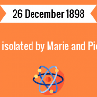 Radium is isolated by Marie and Pierre Curie.
