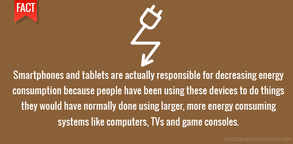 Smartphones and tablets are actually responsible for decreasing energy consumption because people have been using these devices to do things they would have normally done using larger, more energy consuming systems like computers, TVs and game consoles.