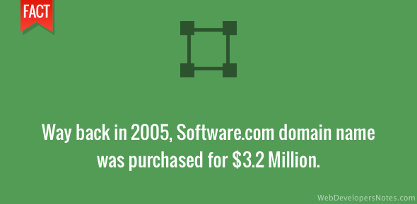 Software.com domain name sold for $3.2 million
