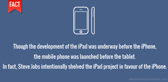 Though the development of the iPad was underway before the iPhone, the mobile phone was launched before the tablet. In fact, Steve Jobs intentionally shelved the iPad project in favour of the iPhone.