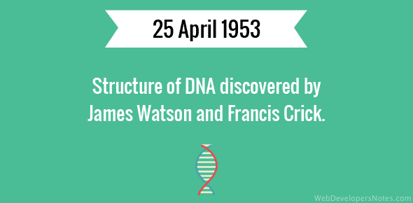 significance of discoveries in genetics and Landmarks in the history of genetics the discovery and characterization of the significance of his work was not realized for several.
