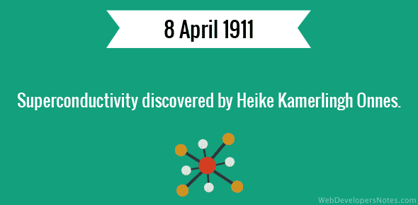 Superconductivity discovered by Heike Kamerlingh Onnes - 8 April, 1911
