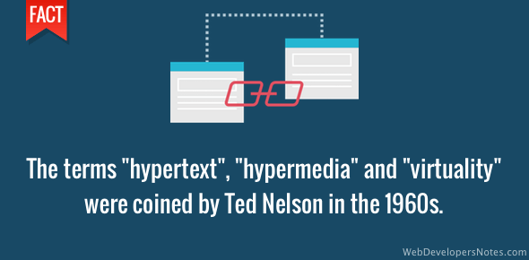 ted Nelson coined several terms - hypermedia, hypertext, virtuality