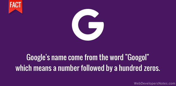Google comes from Googol