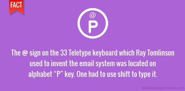 "The @ sign on the 33 Teletype keyboard which Ray Tomlinson used to invent the email system was located on alphabet ""P"" key. One had to use shift to type it."