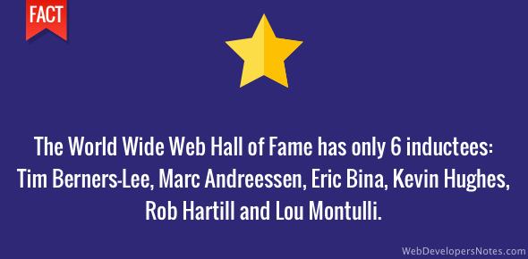 The World Wide Web Hall of Fame inductees list
