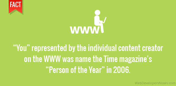 """""""You"""" represented by the individual content creator on the WWW was name the Time magazine's """"Person of the Year"""" in 2006."""