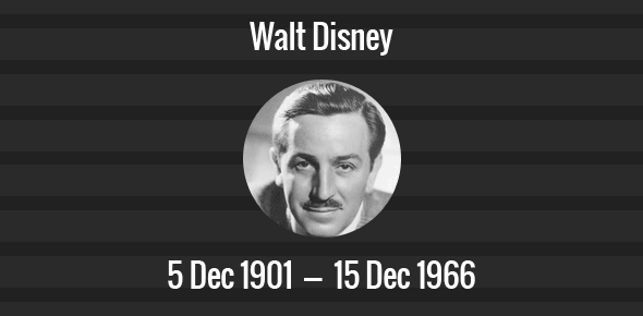 Walt Disney Death Anniversary
