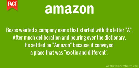 Why Jeff Bezos selected the name 'Amazon'