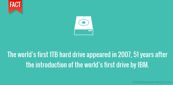 The world's first 1TB hard drive appeared in 2007, 51 years after the introduction of the world's first drive by IBM.