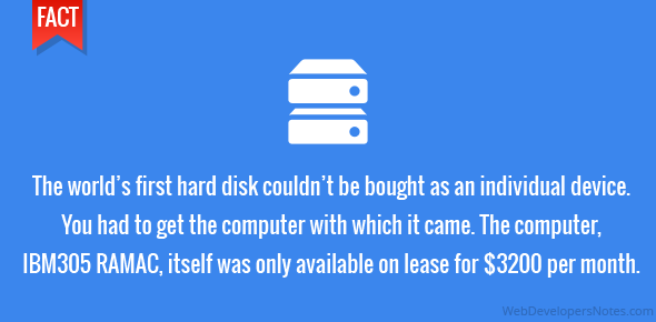 The world's first hard disk couldn't be bought as an individual device. You had to get the computer with which it came. The computer, IBM305 RAMAC, itself was only available on lease for $3200 per month.