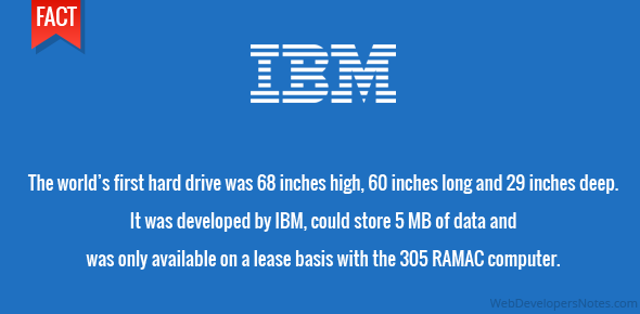 The world's first hard drive was 68 inches high, 60 inches long and 29 inches deep. It was developed by IBM, could store 5 MB of data and was only available on a lease basis with the 305 RAMAC computer.