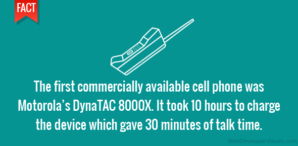 The first commercially available cell phone was Motorola's DynaTAC 8000X. It took 10 hours to charge the device which gave 30 minutes of talk time.