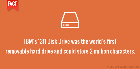 IBM's 1311 Disk Drive was the world's first removable hard drive and could store 2 million characters.