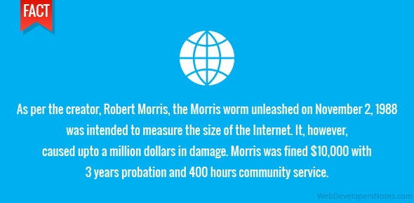 As per the creator, Robert Morris, the Morris worm unleashed on November 2, 1988 was intended to measure the size of the Internet. It, however, caused upto a million dollars in damage. Morris was fined $10,000 with 3 years probation and 400 hours community service.