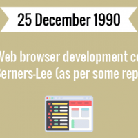 WorldWideWeb browser development completed by Tim Berners-Lee (as per some reports).