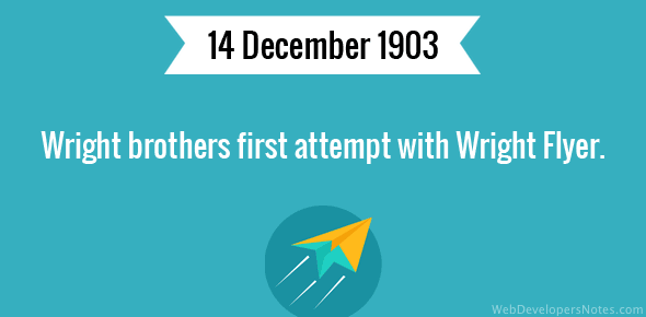 Wright brothers first attempt with Wright Flyer.